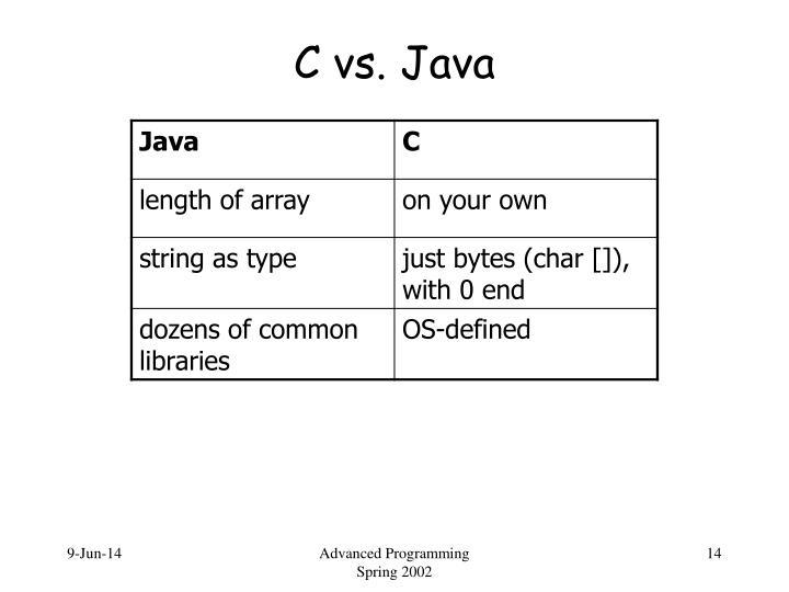 C vs. Java