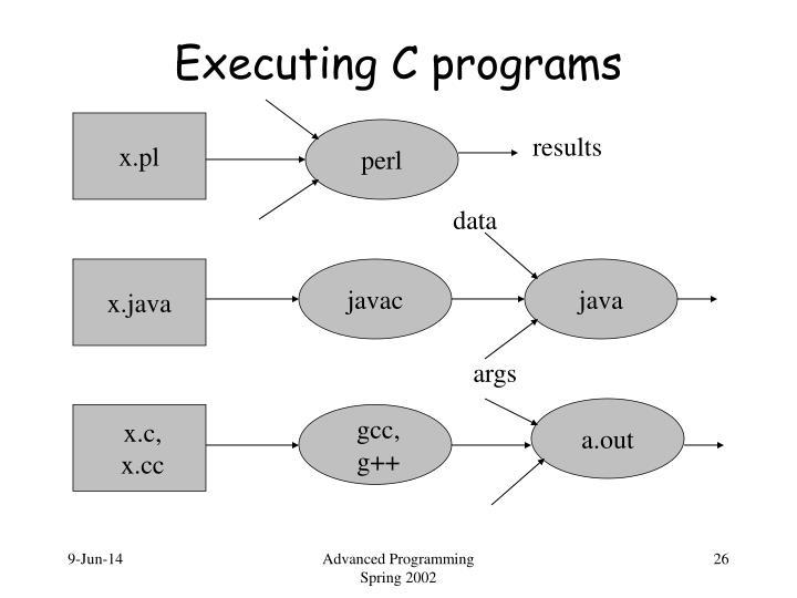 Executing C programs