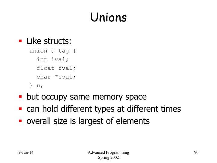 Unions