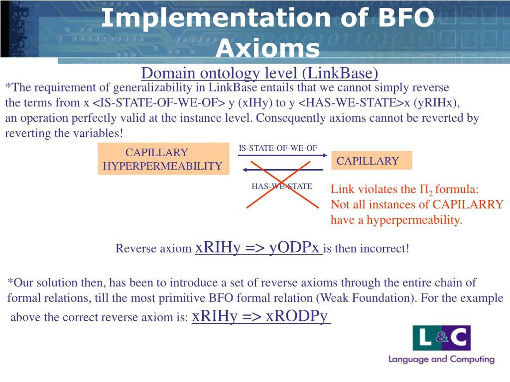 Implementation of BFO Axioms