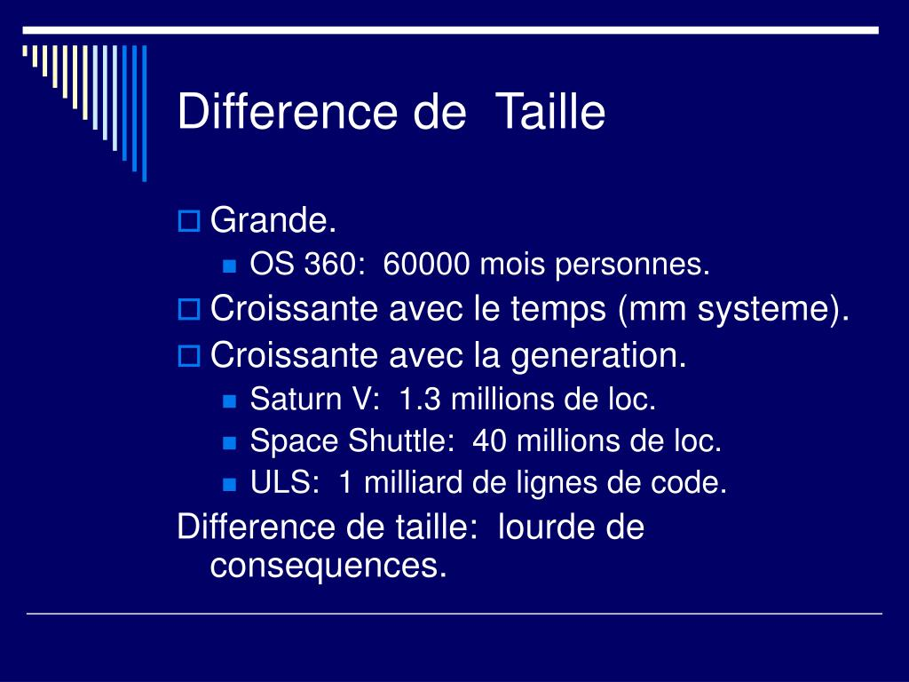Difference de  Taille