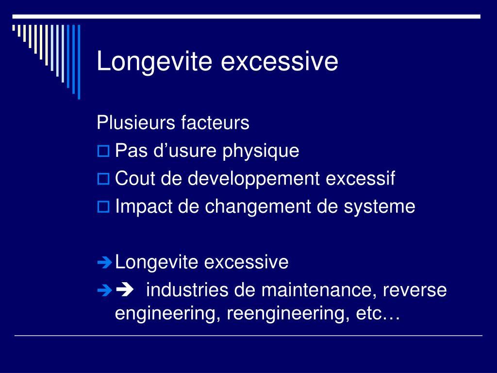 Longevite excessive