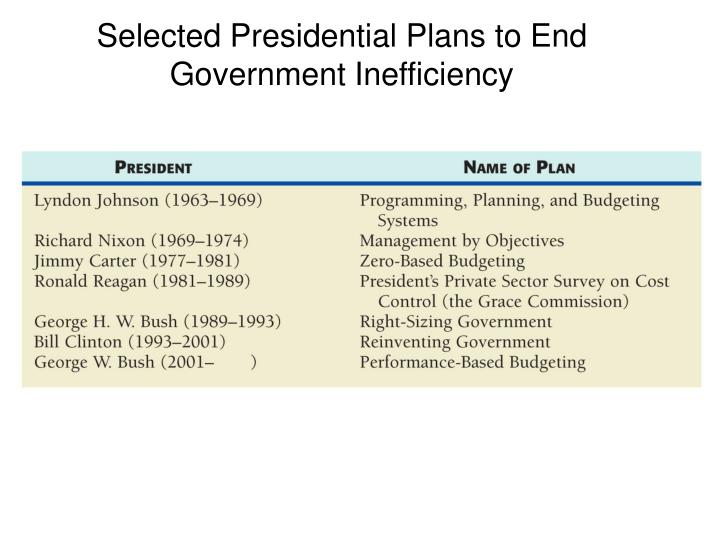 Selected presidential plans to end government inefficiency
