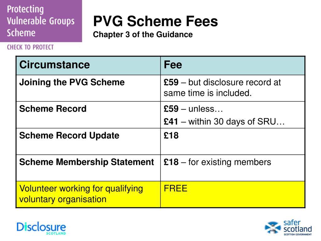 PVG Scheme Fees