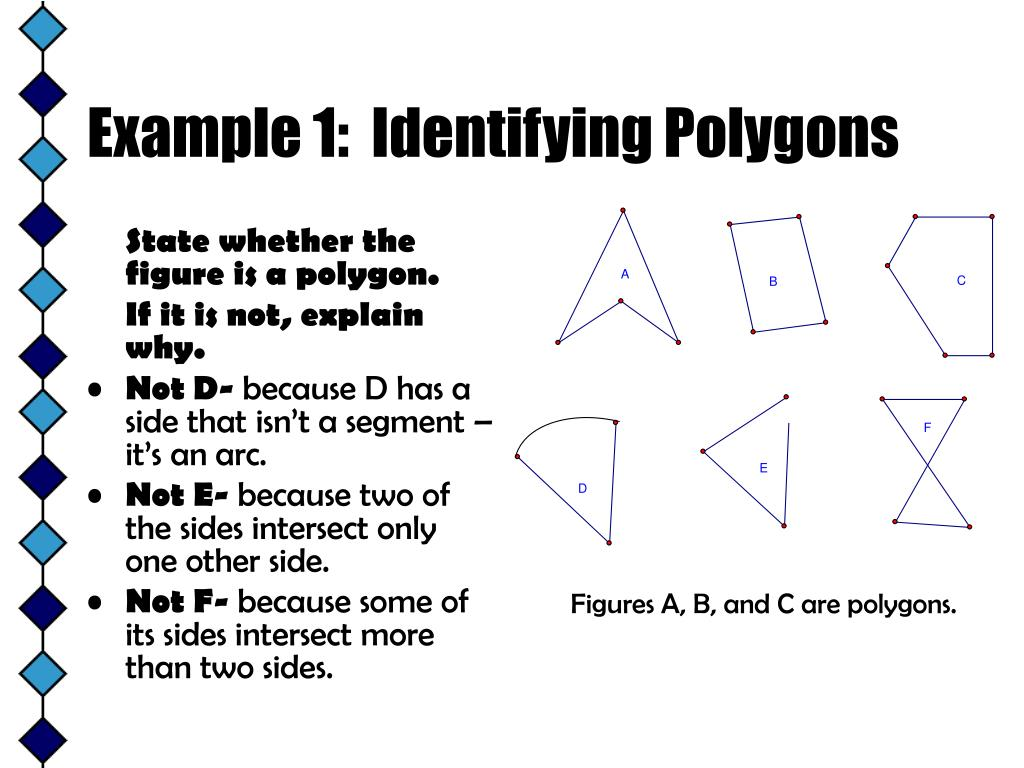 State whether the figure is a polygon.
