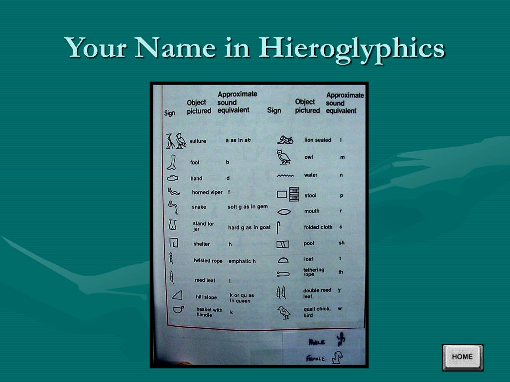 Your Name in Hieroglyphics