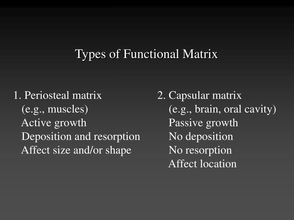 Types of Functional Matrix