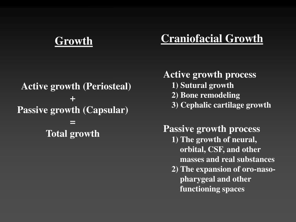 Craniofacial Growth