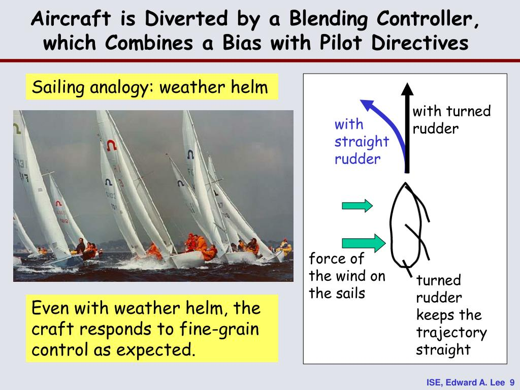 Aircraft is Diverted by a Blending Controller, which Combines a Bias with Pilot Directives