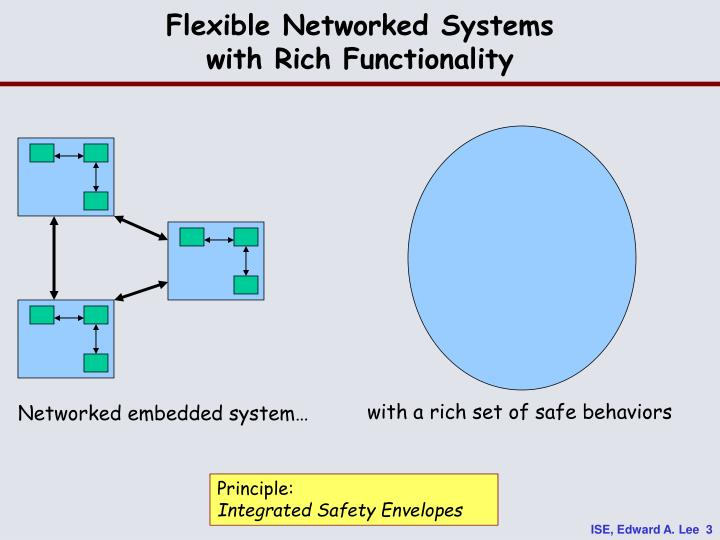 Flexible networked systems with rich functionality