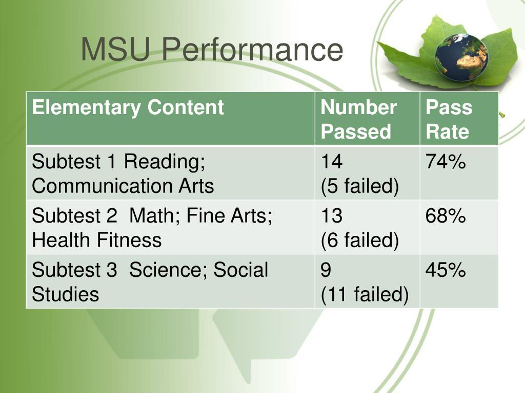 MSU Performance
