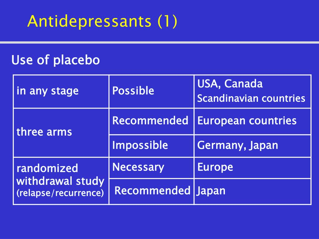 Use of placebo