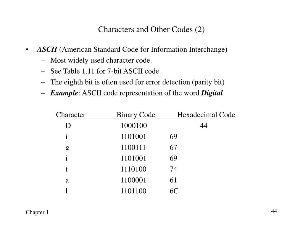 Characters and Other Codes (2)