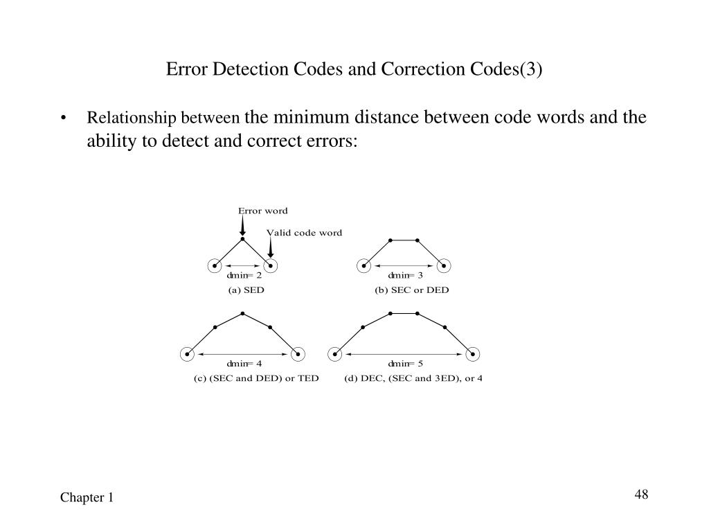 Error Detection Codes and Correction Codes(3)