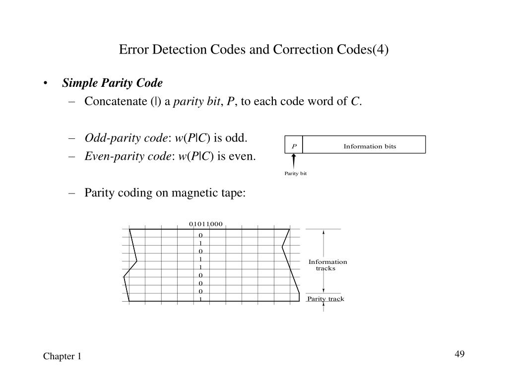 Error Detection Codes and Correction Codes(4)