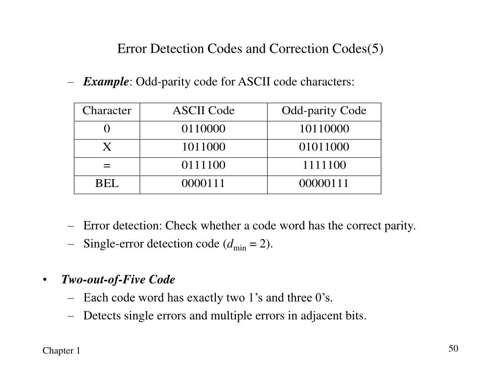 Error Detection Codes and Correction Codes(5)