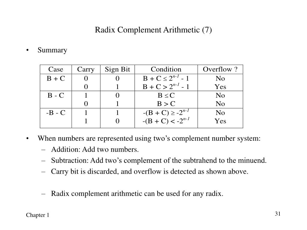 Radix Complement Arithmetic (7)