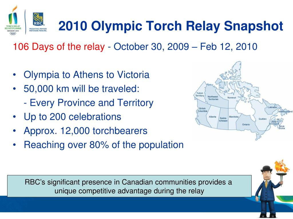 2010 Olympic Torch Relay Snapshot