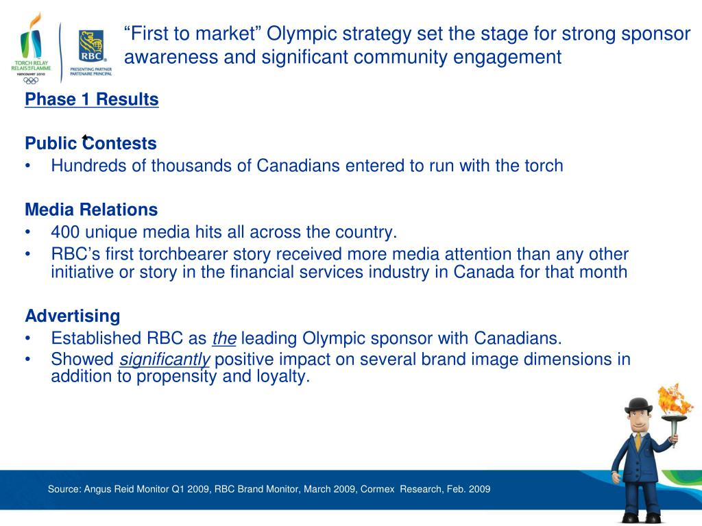 """First to market"" Olympic strategy set the stage for strong sponsor awareness and significant community engagement"