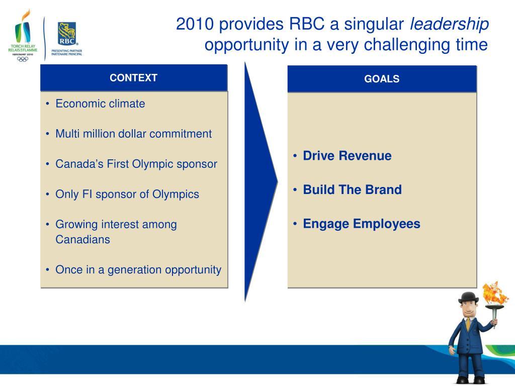 2010 provides RBC a singular