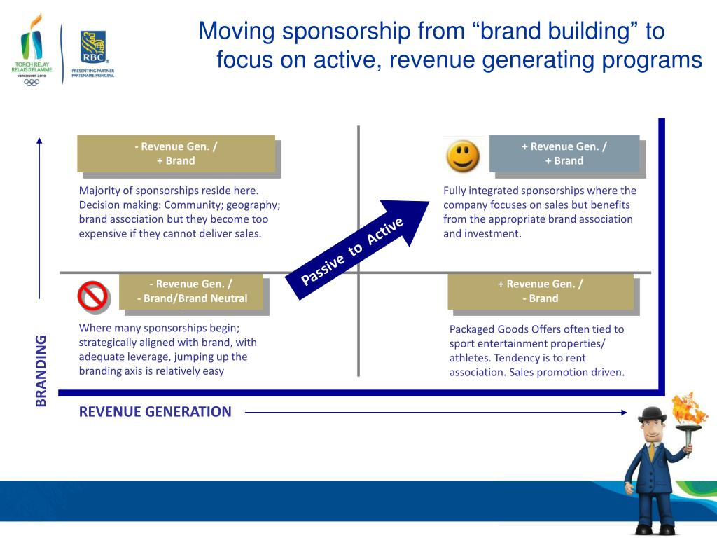 "Moving sponsorship from ""brand building"" to focus on active, revenue generating programs"