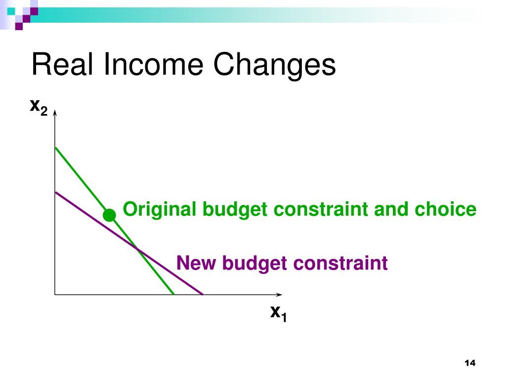 Real Income Changes