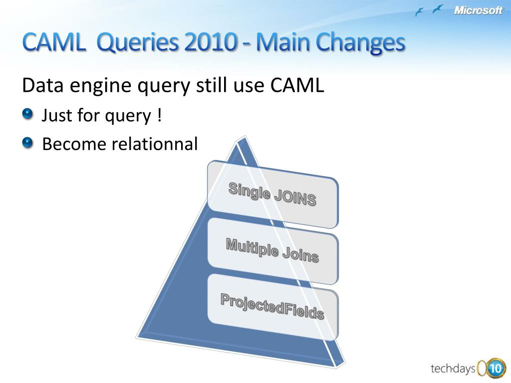 Data engine query still use CAML