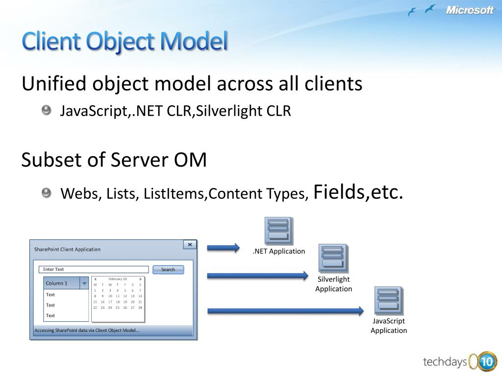 Unified object model across all clients