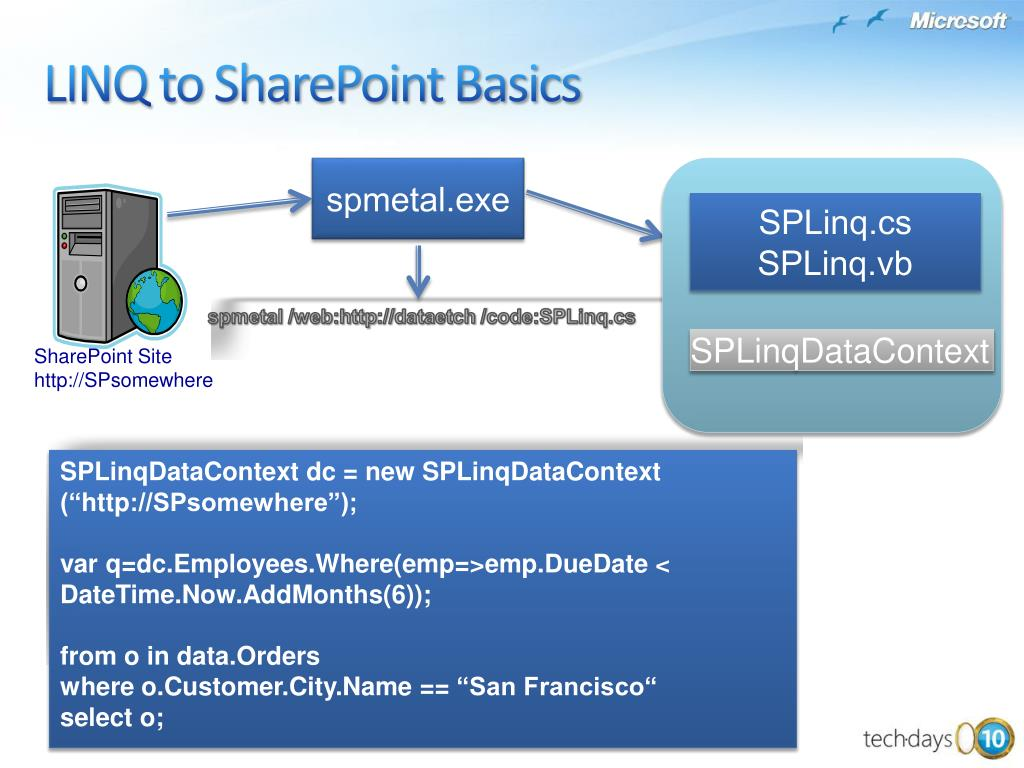 LINQ to SharePoint Basics