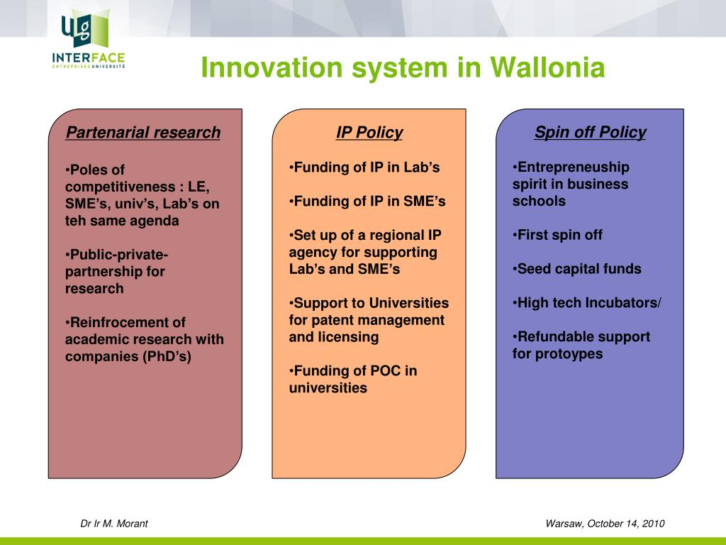 Innovation system in Wallonia