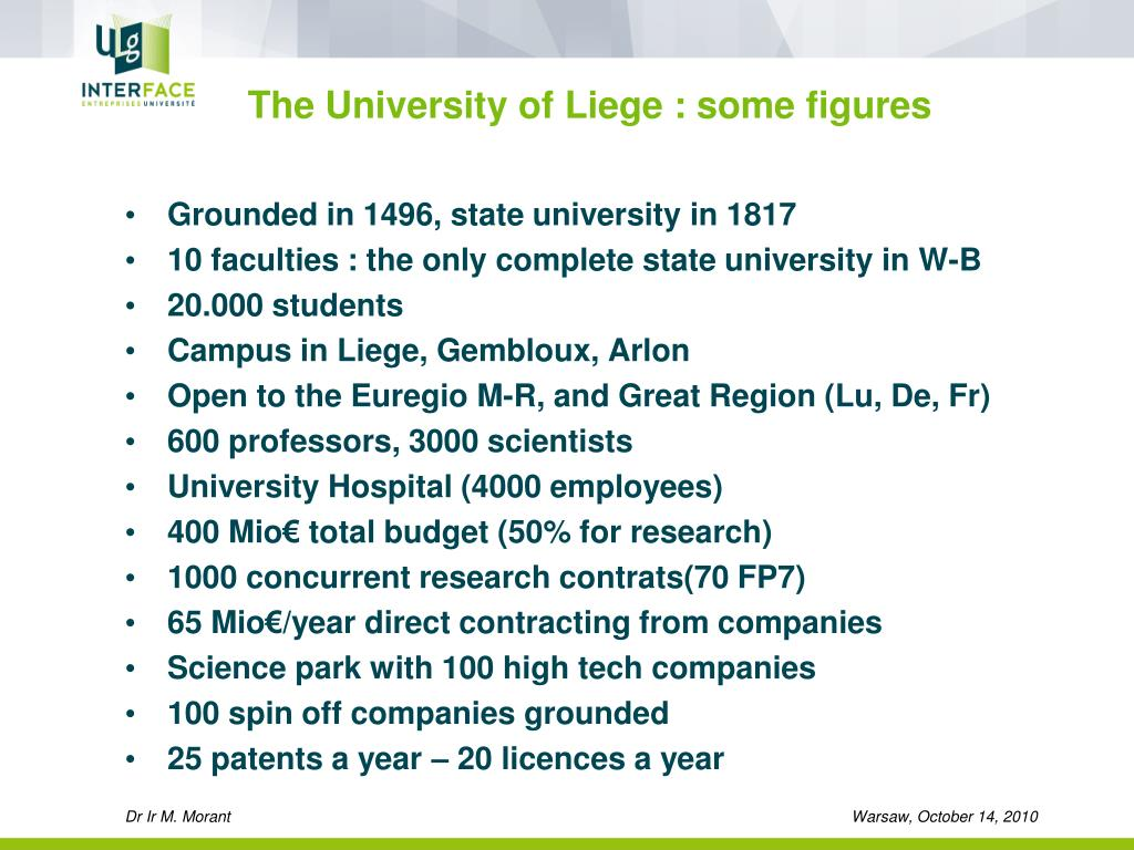 The University of Liege : some figures