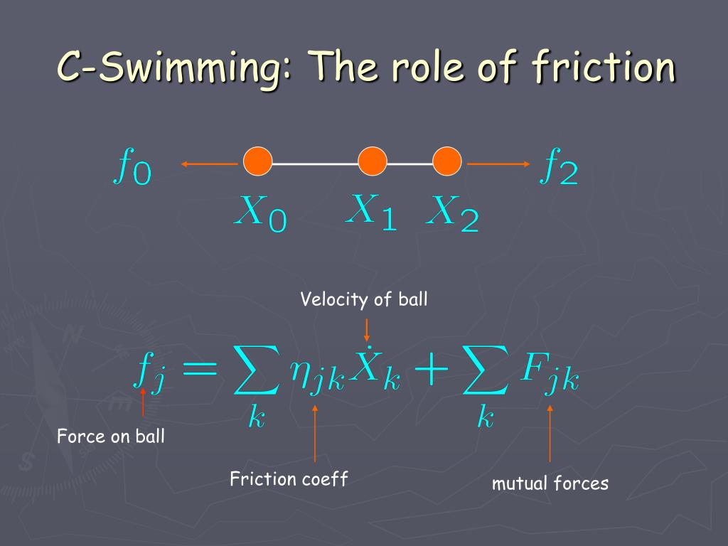 Velocity of ball