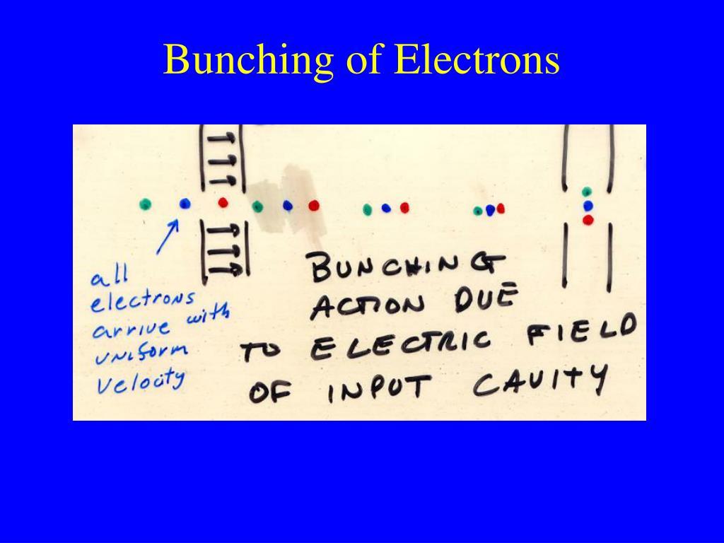 Bunching of Electrons