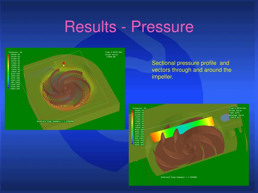 Results - Pressure