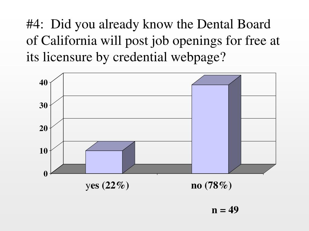 #4:  Did you already know the Dental Board of California will post job openings for free at its licensure by credential webpage?