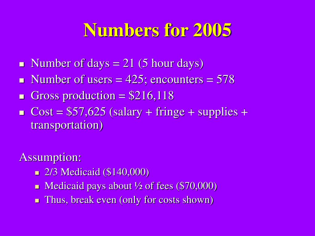 Numbers for 2005