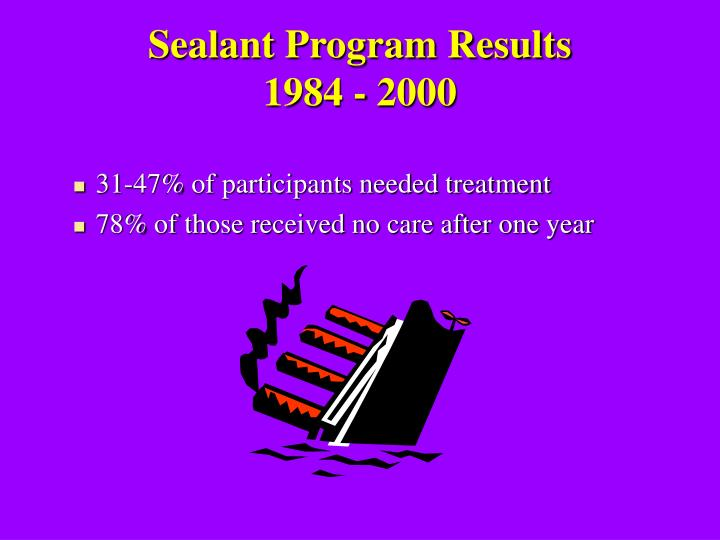Sealant program results 1984 2000
