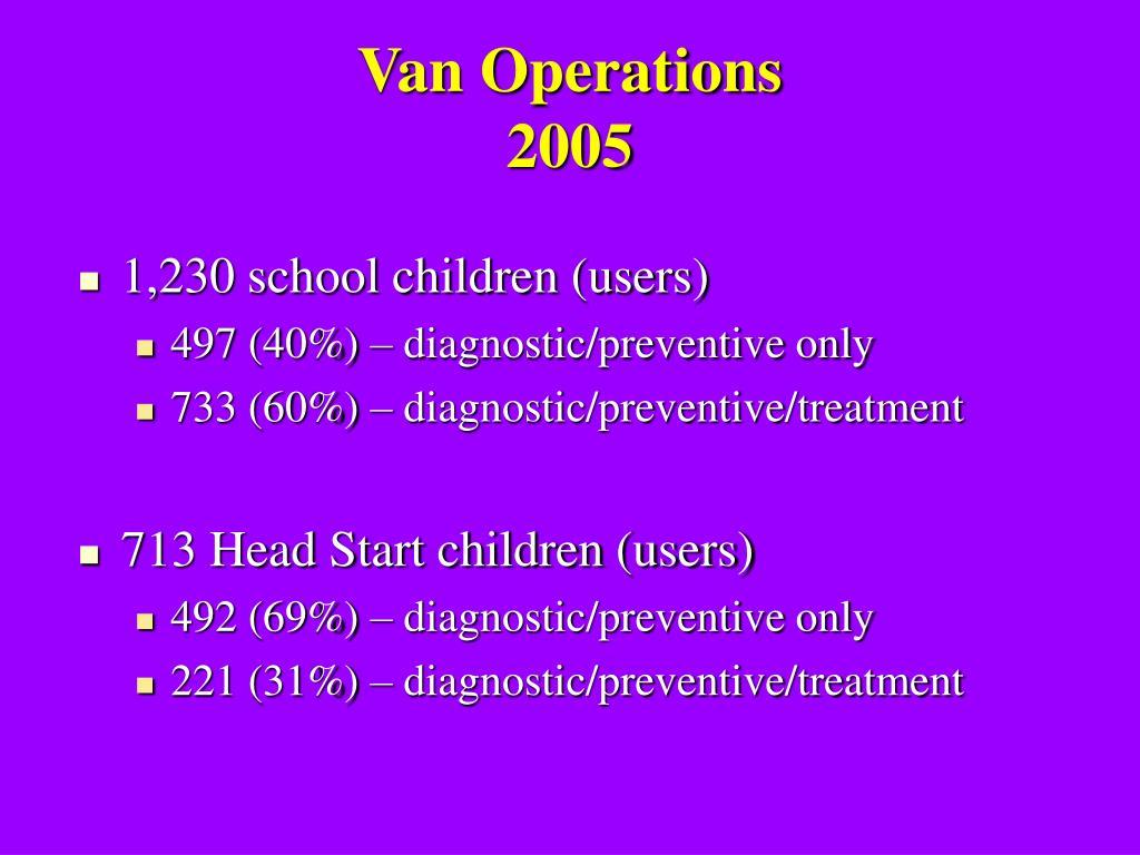 Van Operations