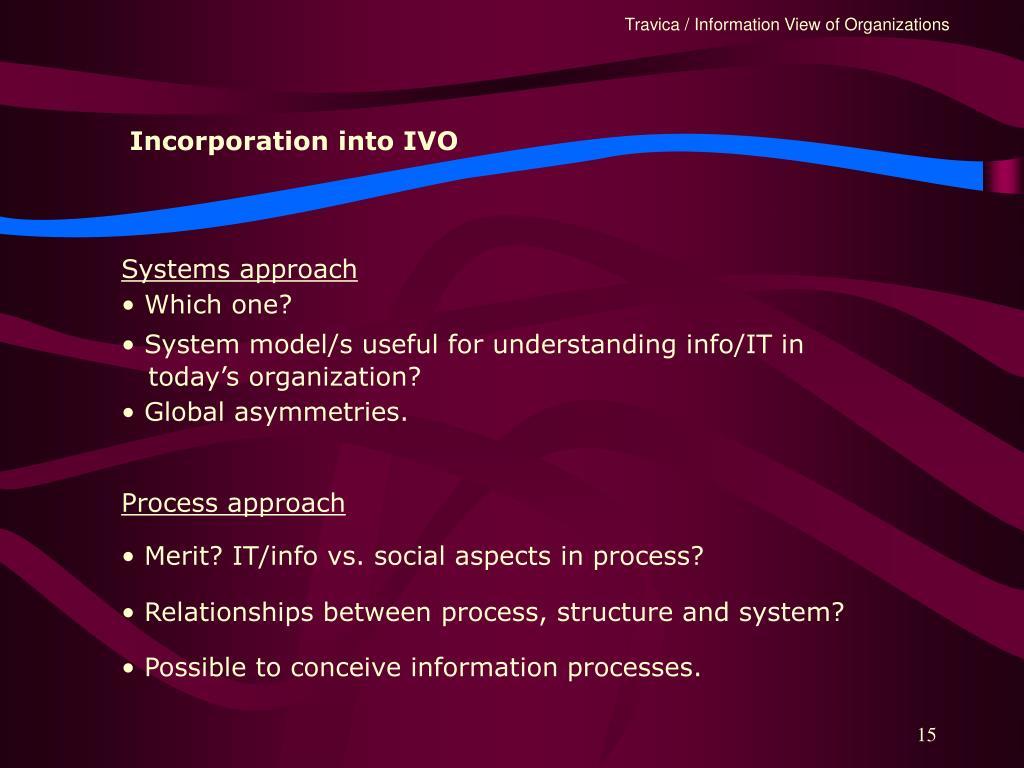 Incorporation into IVO