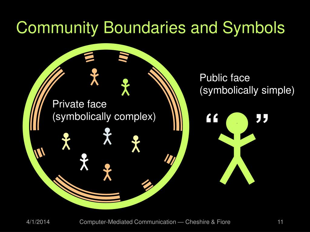 Community Boundaries and Symbols