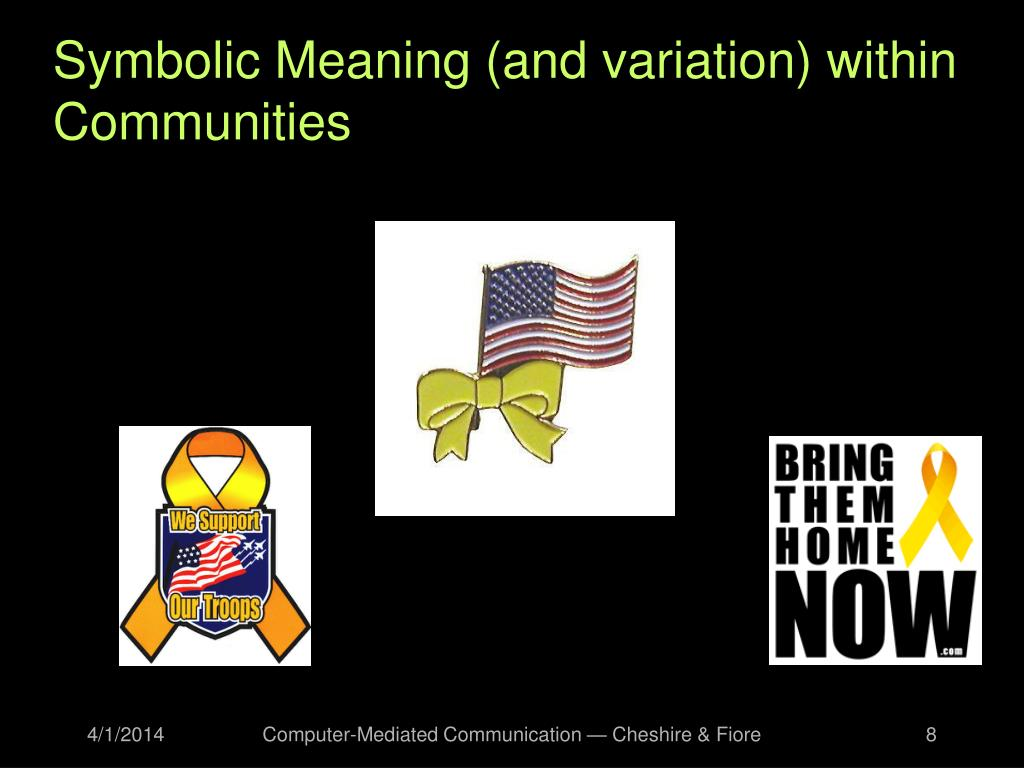 Symbolic Meaning (and variation) within Communities