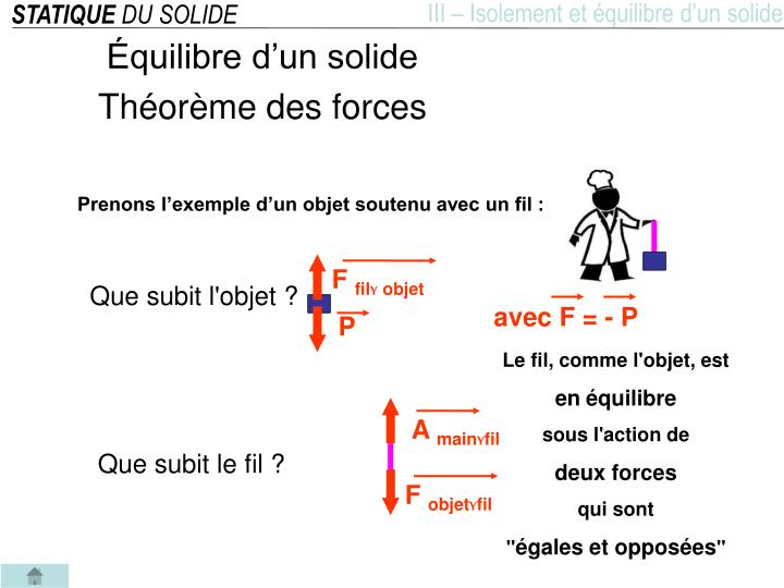 Quilibre d un solide th or me des forces l.jpg