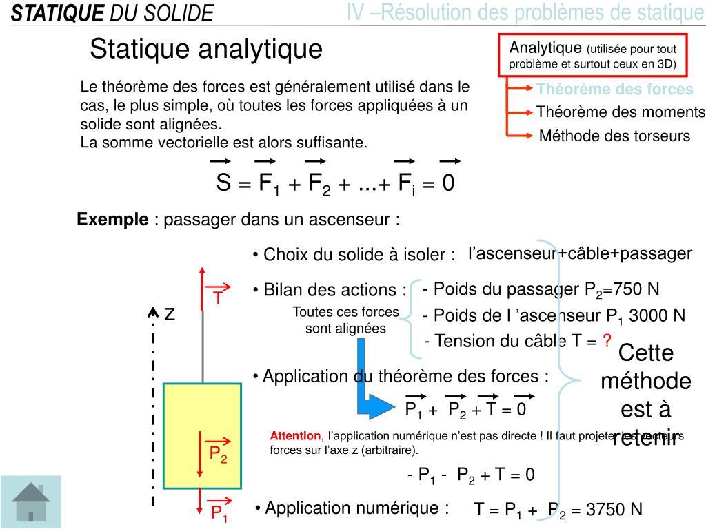 IV –Résolution des problèmes de statique