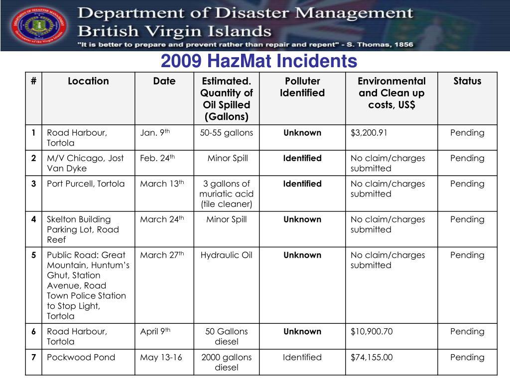 2009 HazMat Incidents