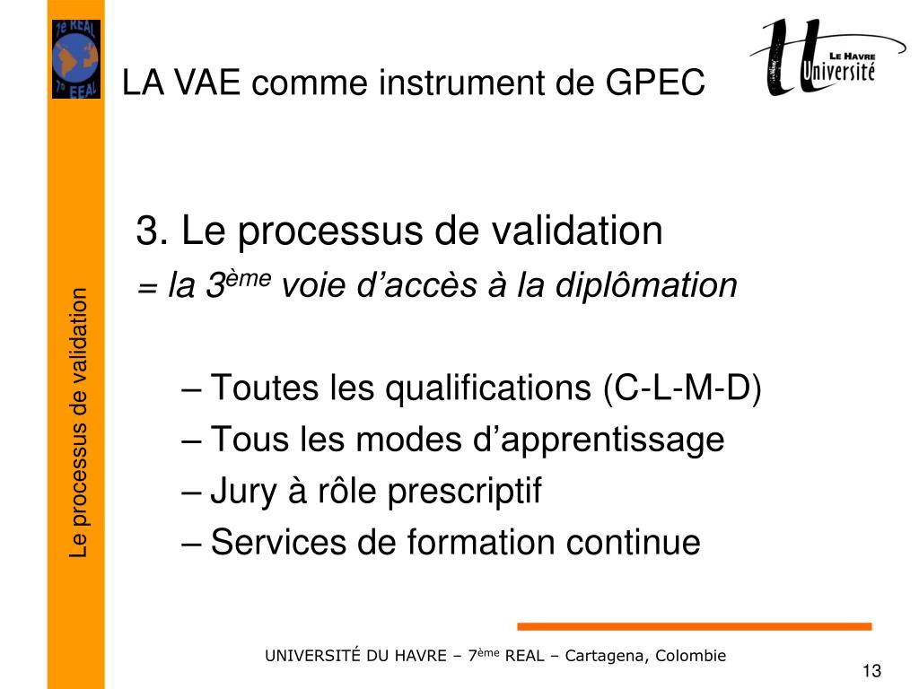 3. Le processus de validation