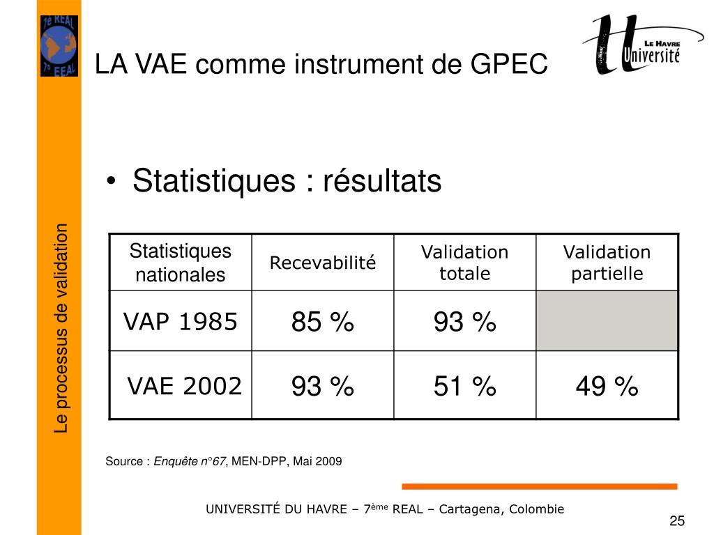 Statistiques : résultats