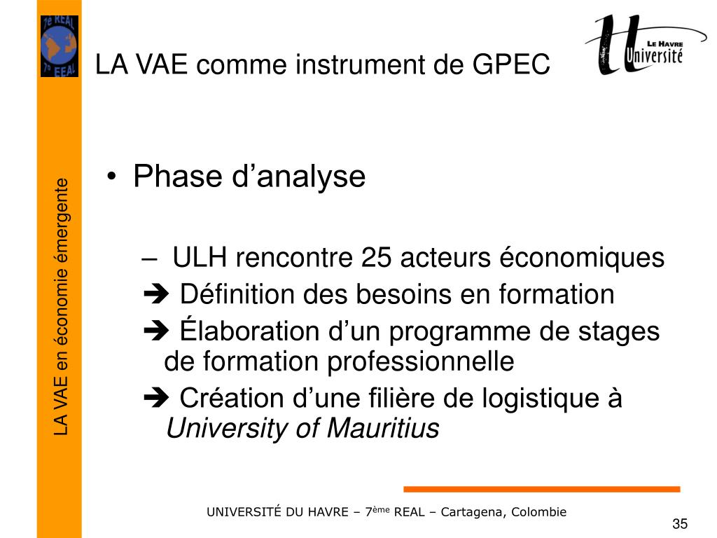 Phase d'analyse