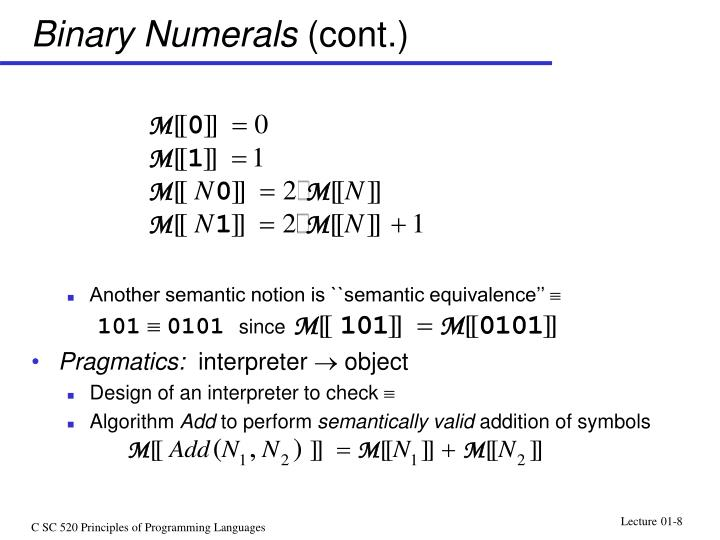 Binary Numerals