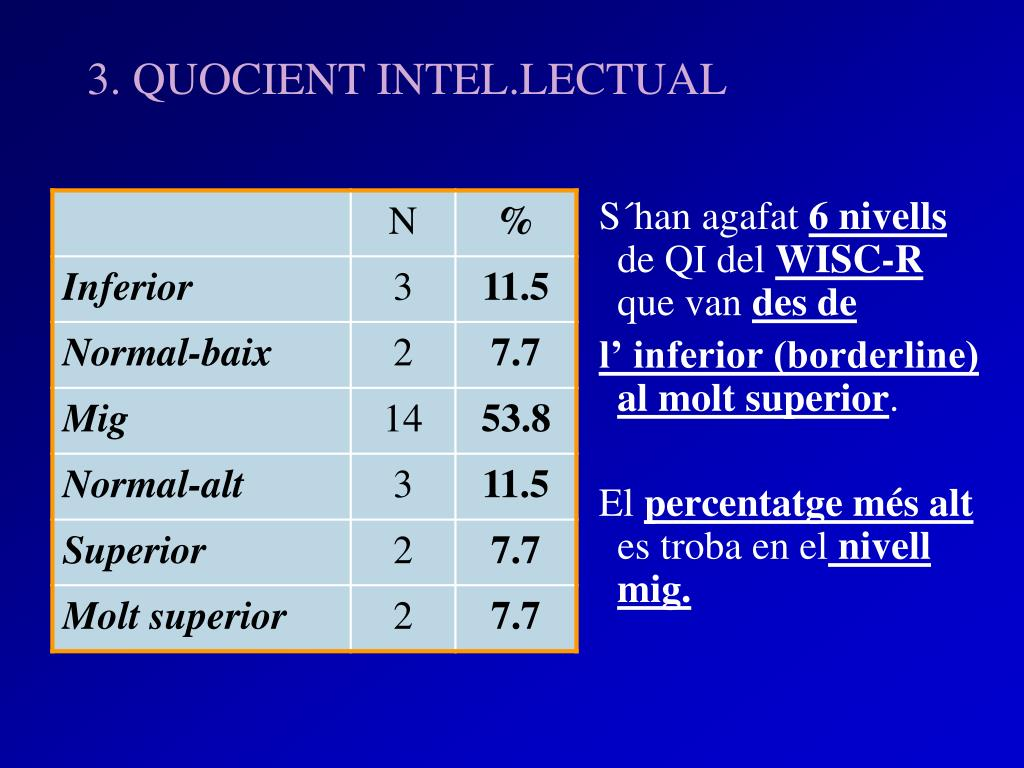 3. QUOCIENT INTEL.LECTUAL