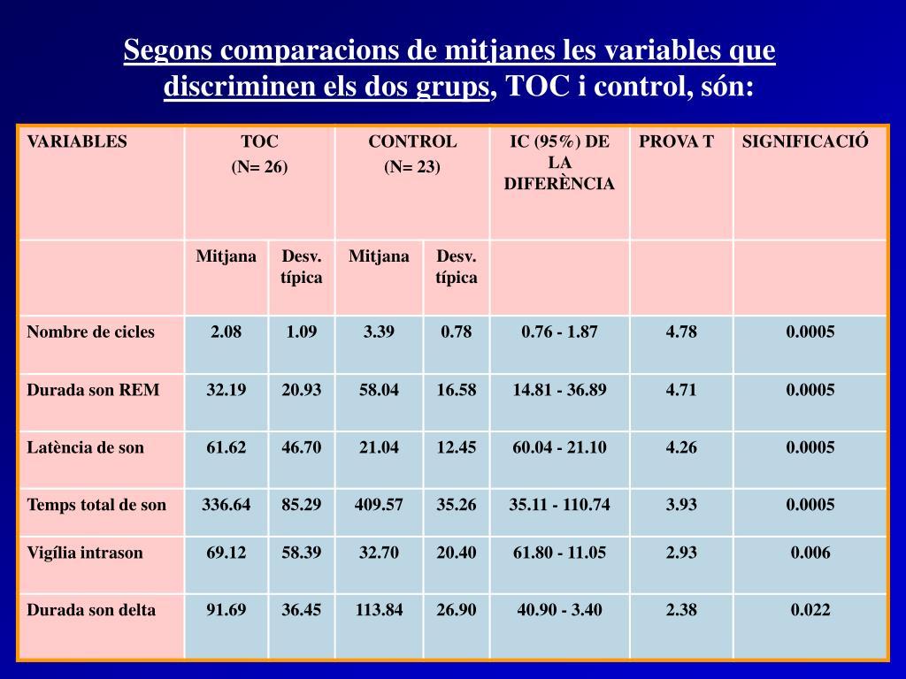 Segons comparacions de mitjanes les variables que discriminen els dos grups